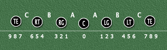 D-line-alignment-and-gaps-copy.png